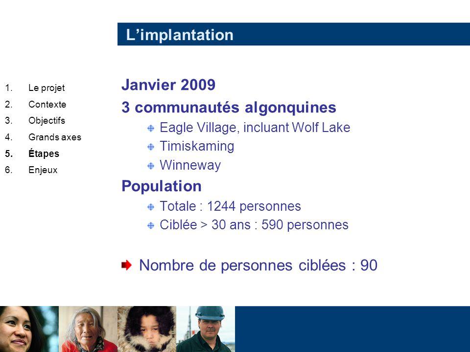 Limplantation Janvier 2009 3 communautés algonquines Eagle Village, incluant Wolf Lake Timiskaming Winneway Population Totale : 1244 personnes Ciblée