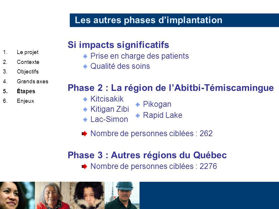 Les autres phases dimplantation Si impacts significatifs Prise en charge des patients Qualité des soins Phase 2 : La région de lAbitbi-Témiscamingue K