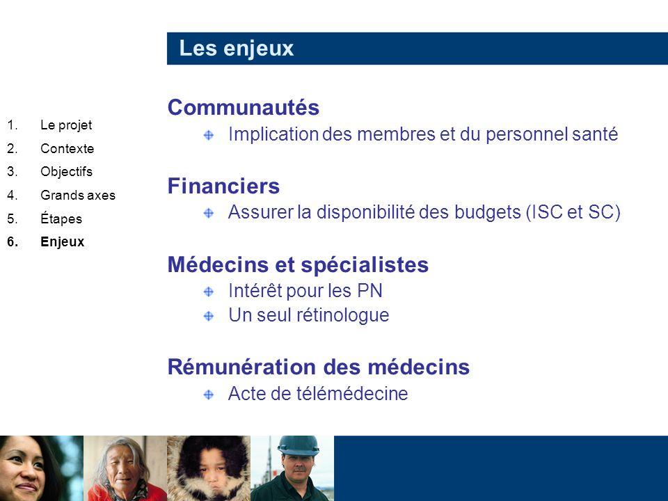 Les enjeux Communautés Implication des membres et du personnel santé Financiers Assurer la disponibilité des budgets (ISC et SC) Médecins et spécialis