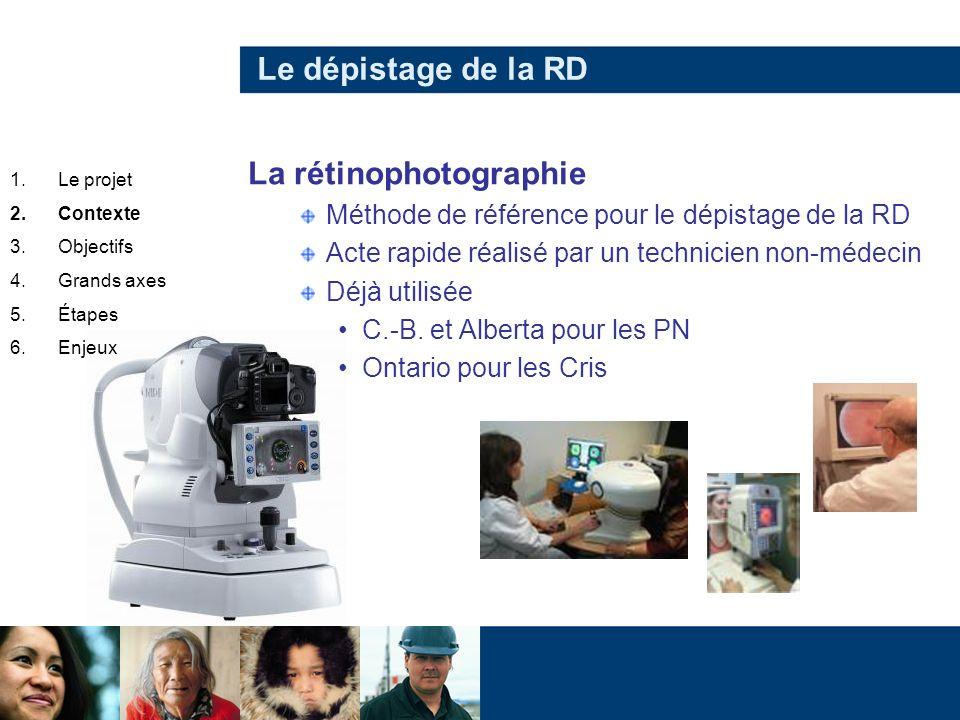 Le dépistage de la RD La rétinophotographie Méthode de référence pour le dépistage de la RD Acte rapide réalisé par un technicien non-médecin Déjà uti
