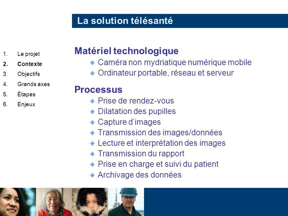 La solution télésanté Matériel technologique Caméra non mydriatique numérique mobile Ordinateur portable, réseau et serveur Processus Prise de rendez-