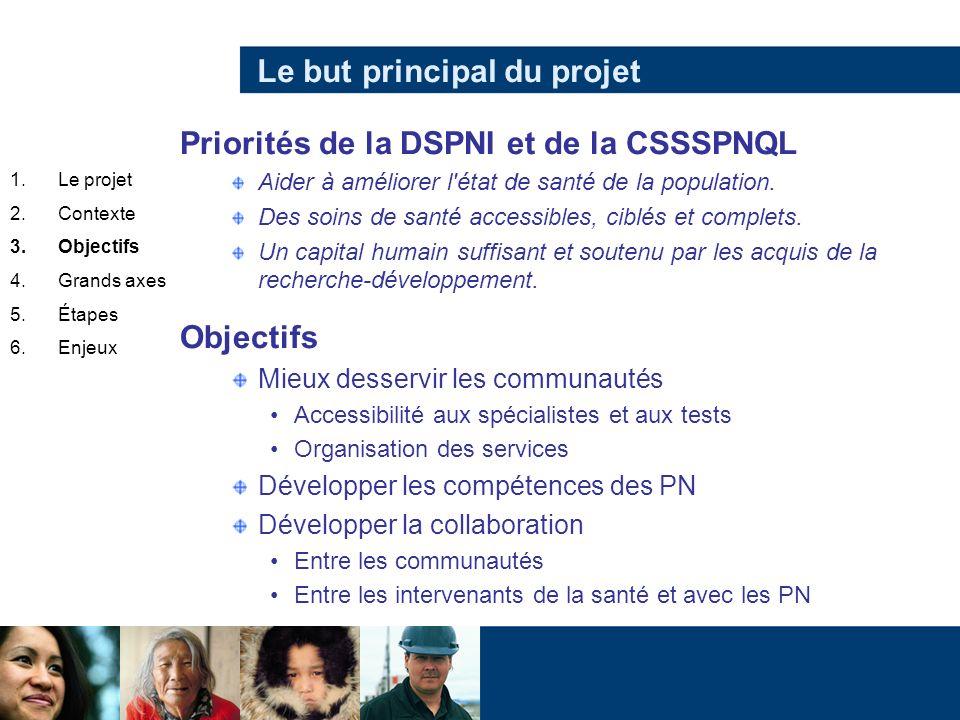 Le but principal du projet Priorités de la DSPNI et de la CSSSPNQL Aider à améliorer l'état de santé de la population. Des soins de santé accessibles,