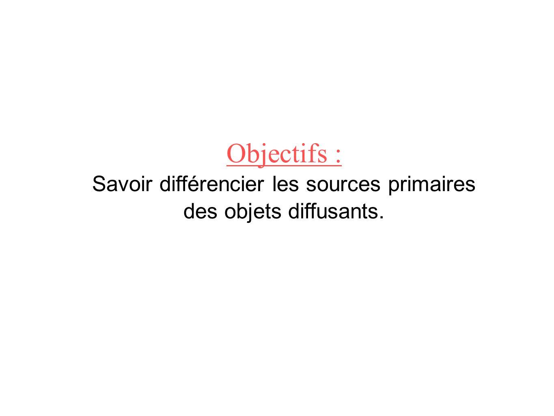 Objectifs : Savoir différencier les sources primaires des objets diffusants.