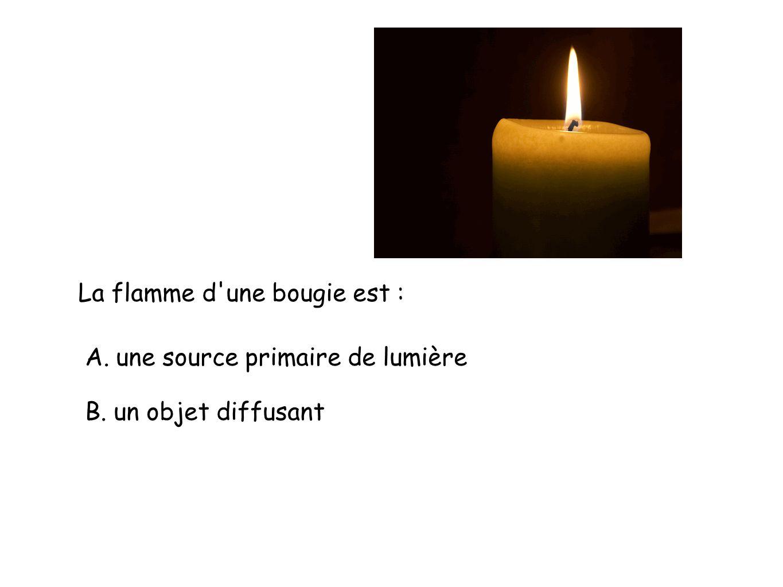 La flamme d une bougie est : A. une source primaire de lumière B. un objet diffusant