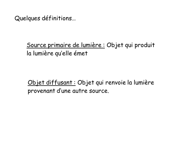 Source primaire de lumière : Objet qui produit la lumière quelle émet Objet diffusant : Objet qui renvoie la lumière provenant dune autre source.