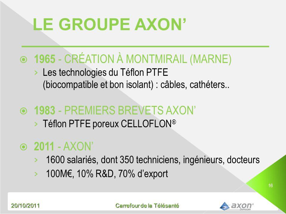 20/10/2011 Carrefour de la Télésanté 16 1965 - CRÉATION À MONTMIRAIL (MARNE) Les technologies du Téflon PTFE (biocompatible et bon isolant) : câbles,