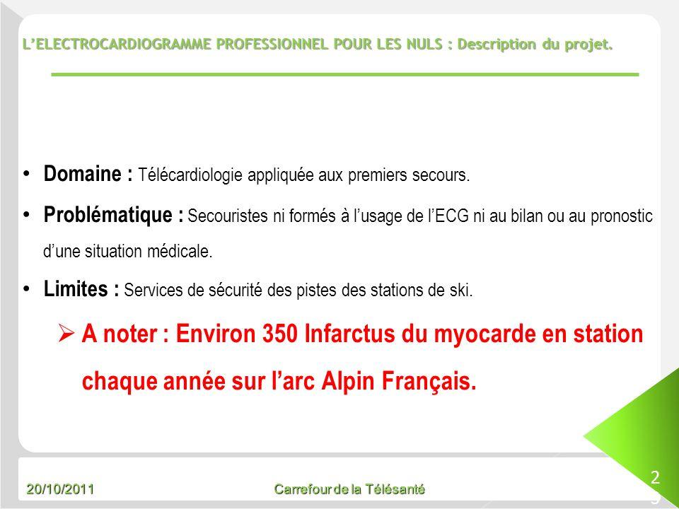 20/10/2011 Carrefour de la Télésanté LELECTROCARDIOGRAMME PROFESSIONNEL POUR LES NULS : Description du projet. 23 Domaine : Télécardiologie appliquée