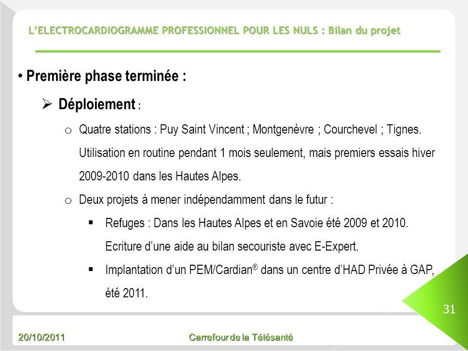 20/10/2011 Carrefour de la Télésanté LELECTROCARDIOGRAMME PROFESSIONNEL POUR LES NULS : Bilan du projet 31 Première phase terminée : Déploiement : o Q