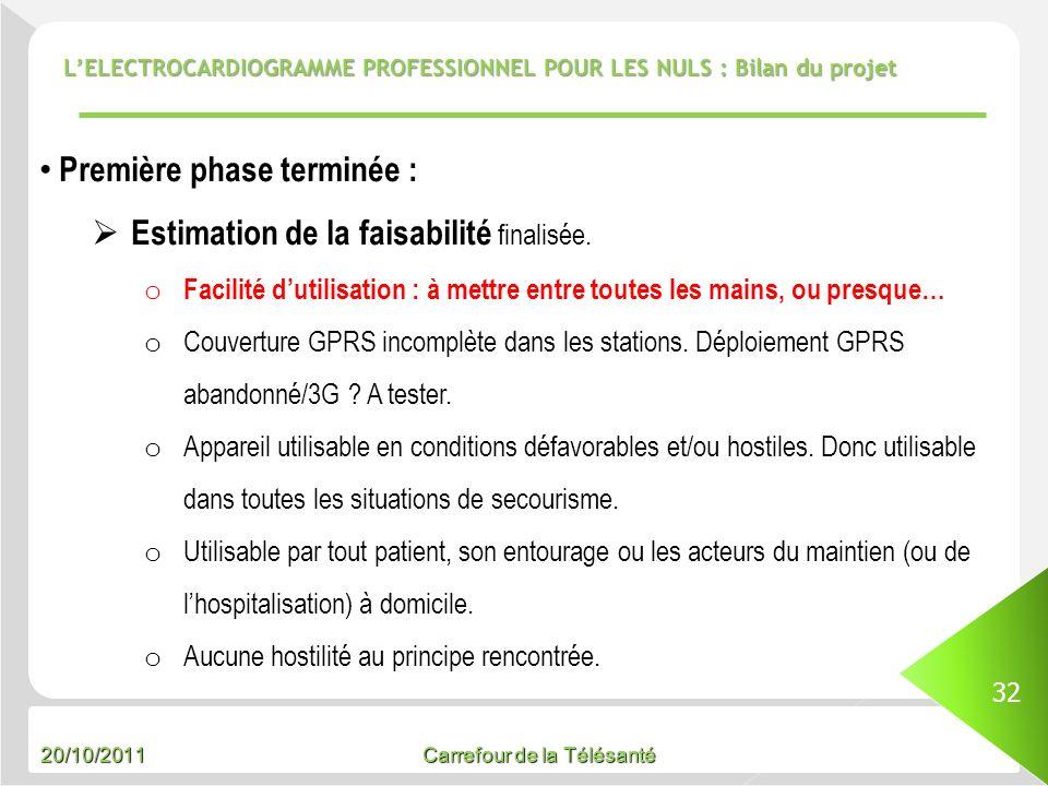 20/10/2011 Carrefour de la Télésanté LELECTROCARDIOGRAMME PROFESSIONNEL POUR LES NULS : Bilan du projet 32 Première phase terminée : Estimation de la