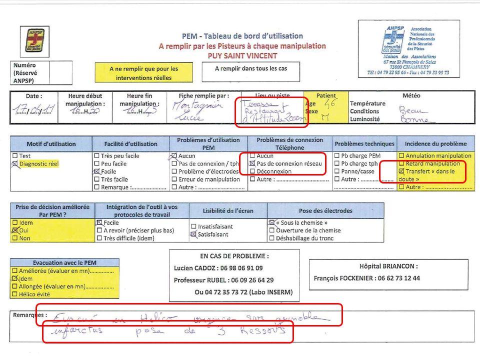 20/10/2011 Carrefour de la Télésanté LELECTROCARDIOGRAMME PROFESSIONNEL POUR LES NULS : Bilan du projet 34 Un exemple de Un exemple de FEUILLE de RECU