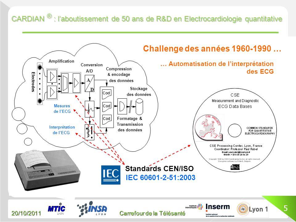 20/10/2011 Carrefour de la Télésanté CARDIAN ® : laboutissement de 50 ans de R&D en Electrocardiologie quantitative 5 A D Cod. Amplification des donné