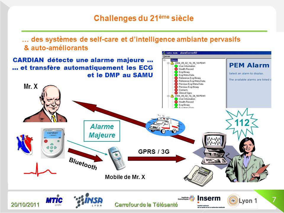 20/10/2011 Carrefour de la Télésanté Challenges du 21 ème siècle 7 Mr. X Alarme Majeure Bluetooth Mobile de Mr. X GPRS / 3G 112 CARDIAN détecte une al