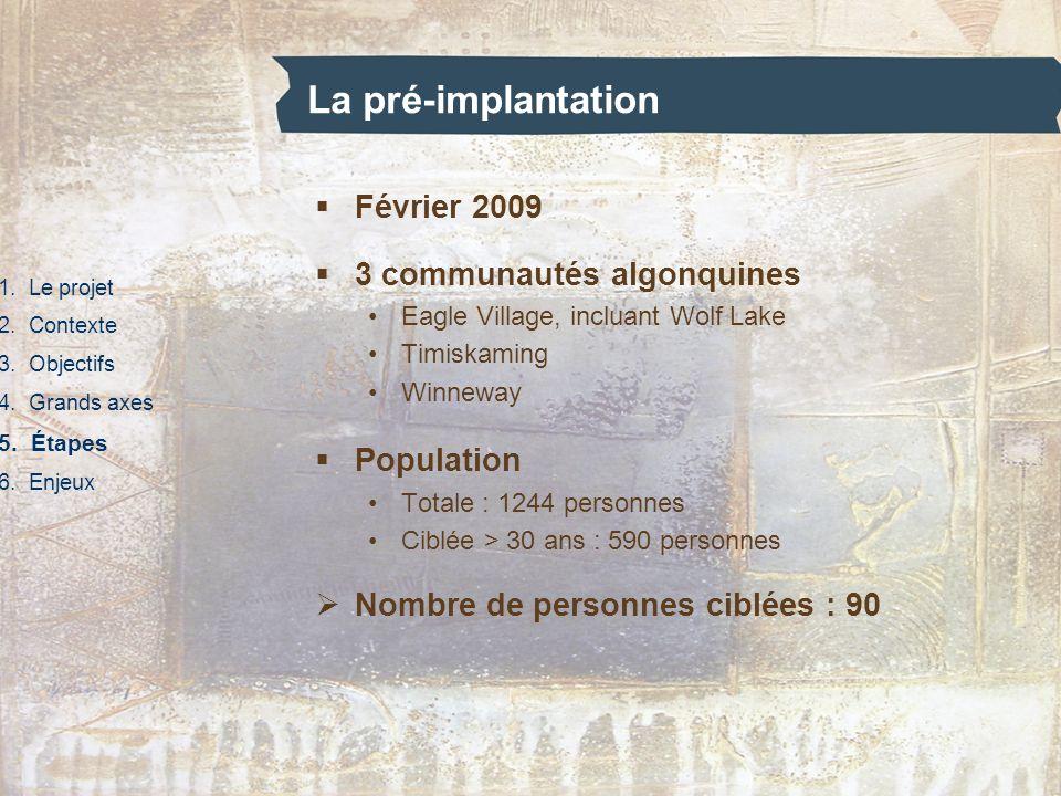 La pré-implantation 1. Le projet 2. Contexte 3. Objectifs 4. Grands axes 5. Étapes 6. Enjeux Février 2009 3 communautés algonquines Eagle Village, inc