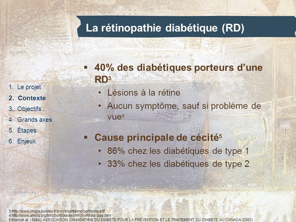 La rétinopathie diabétique (RD) 1. Le projet 2. Contexte 3. Objectifs 4. Grands axes 5. Étapes 6. Enjeux 40% des diabétiques porteurs dune RD 3 Lésion