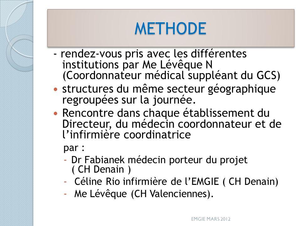 METHODEMETHODE - rendez-vous pris avec les différentes institutions par Me Lévêque N (Coordonnateur médical suppléant du GCS) structures du même secteur géographique regroupées sur la journée.