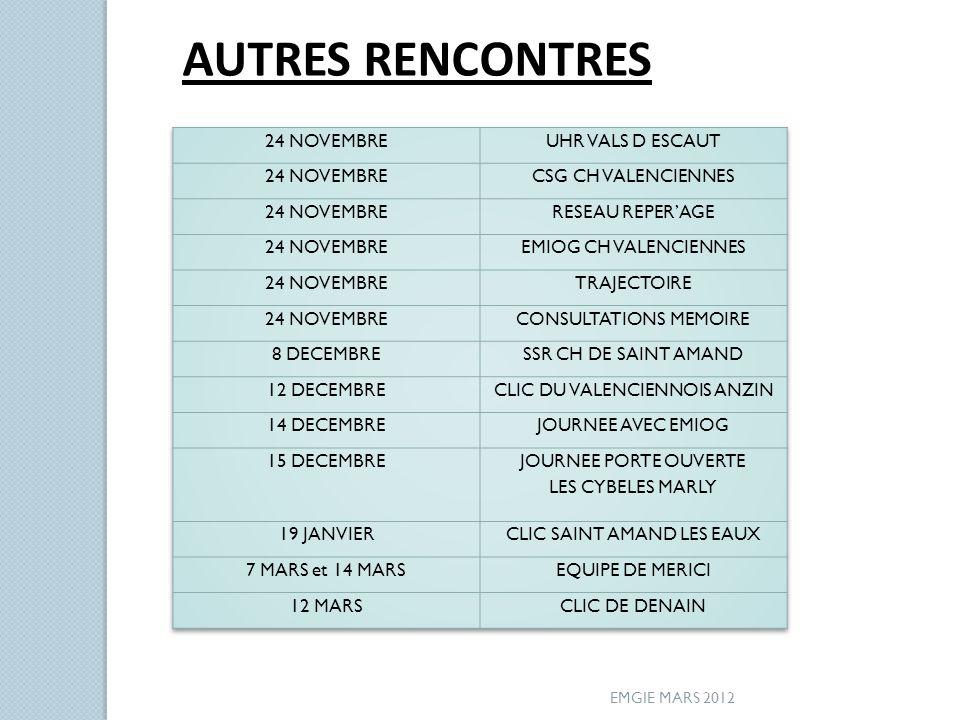 AUTRES RENCONTRES EMGIE MARS 2012