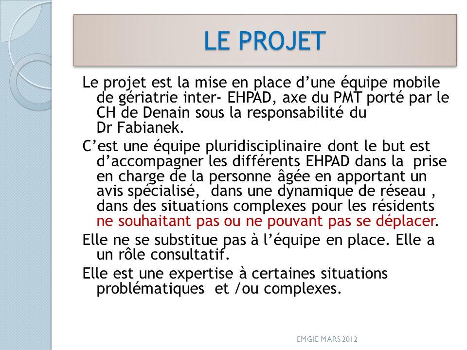 LE PROJET Le projet est la mise en place dune équipe mobile de gériatrie inter- EHPAD, axe du PMT porté par le CH de Denain sous la responsabilité du