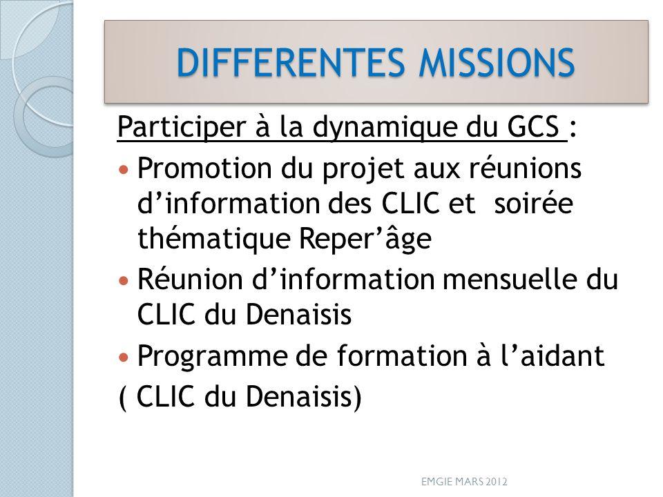 DIFFERENTES MISSIONS Participer à la dynamique du GCS : Promotion du projet aux réunions dinformation des CLIC et soirée thématique Reperâge Réunion dinformation mensuelle du CLIC du Denaisis Programme de formation à laidant ( CLIC du Denaisis) EMGIE MARS 2012