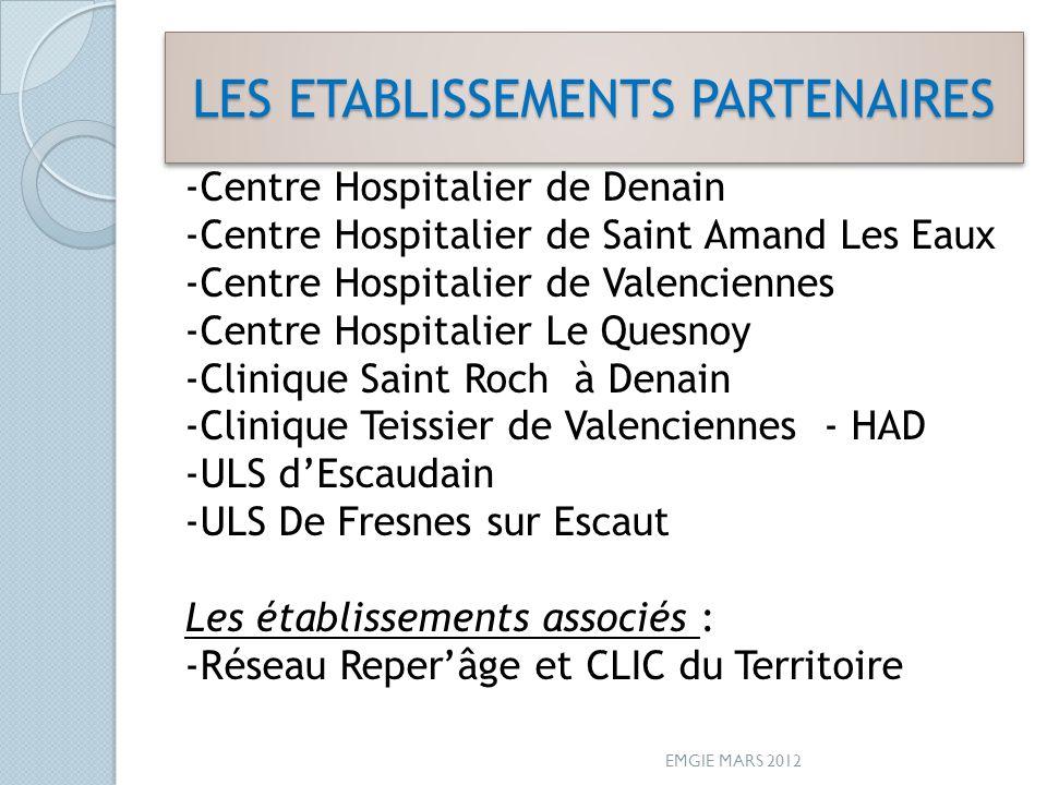 LES ETABLISSEMENTS PARTENAIRES -Centre Hospitalier de Denain -Centre Hospitalier de Saint Amand Les Eaux -Centre Hospitalier de Valenciennes -Centre Hospitalier Le Quesnoy -Clinique Saint Roch à Denain -Clinique Teissier de Valenciennes - HAD -ULS dEscaudain -ULS De Fresnes sur Escaut Les établissements associés : -Réseau Reperâge et CLIC du Territoire EMGIE MARS 2012