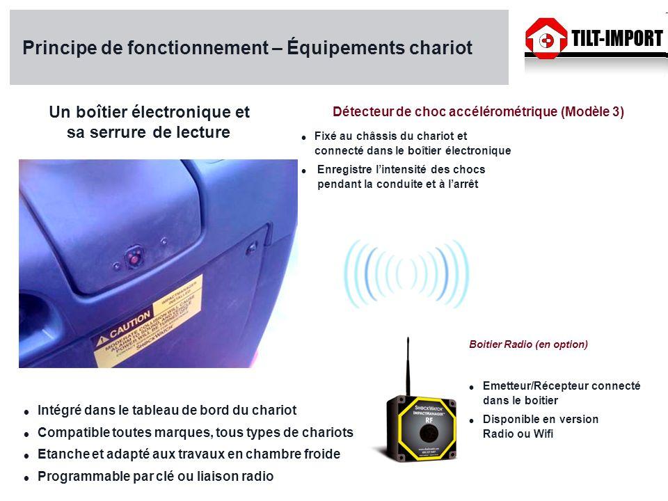 Principe de fonctionnement – Équipements chariot Détecteur de choc accélérométrique (Modèle 3) Fixé au châssis du chariot et connecté dans le boîtier
