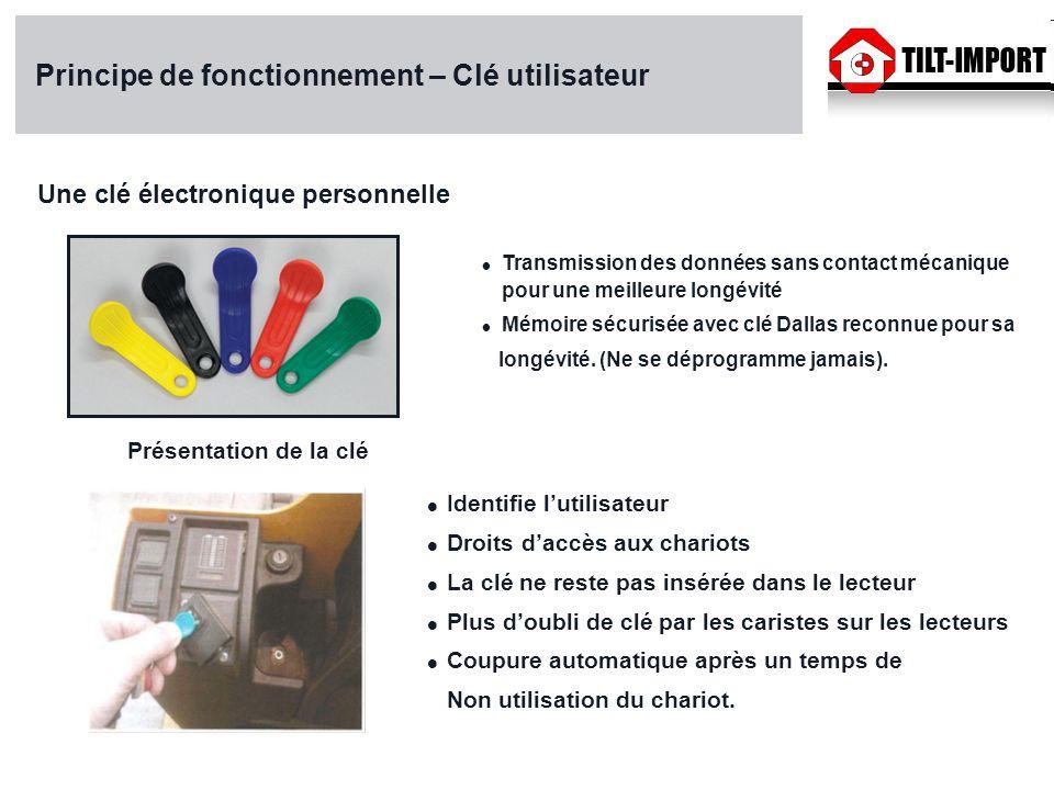 Principe de fonctionnement – Clé utilisateur Identifie lutilisateur Droits daccès aux chariots La clé ne reste pas insérée dans le lecteur Plus doubli