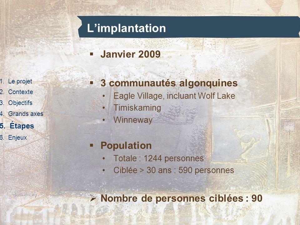 Limplantation 1. Le projet 2. Contexte 3. Objectifs 4. Grands axes 5. Étapes 6. Enjeux Janvier 2009 3 communautés algonquines Eagle Village, incluant