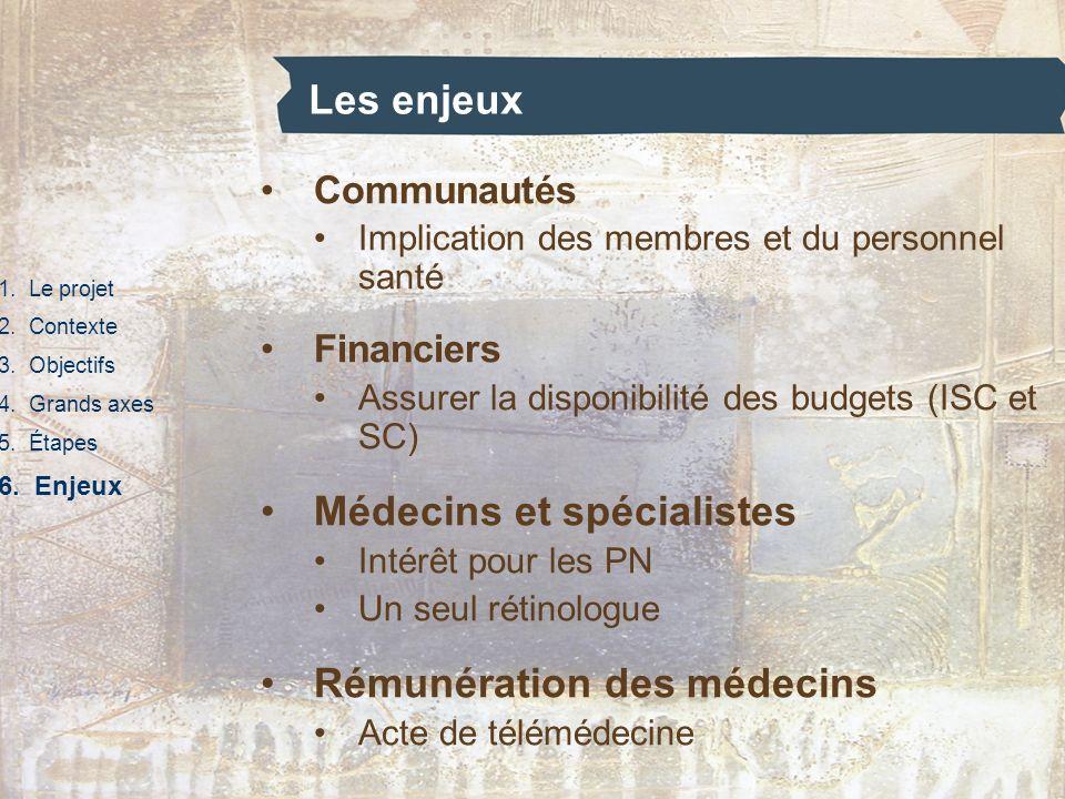 Les enjeux 1. Le projet 2. Contexte 3. Objectifs 4. Grands axes 5. Étapes 6. Enjeux Communautés Implication des membres et du personnel santé Financie