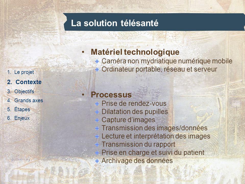 La solution télésanté 1. Le projet 2. Contexte 3. Objectifs 4. Grands axes 5. Étapes 6. Enjeux Matériel technologique Caméra non mydriatique numérique