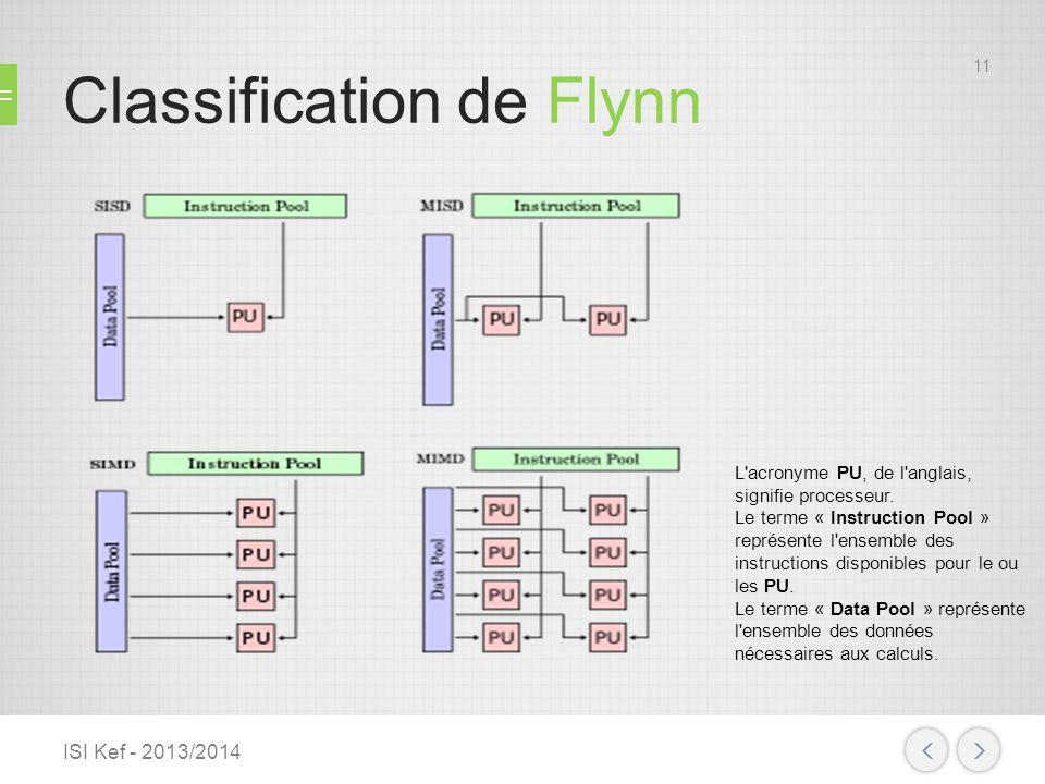 Classification de Flynn ISI Kef - 2013/2014 L'acronyme PU, de l'anglais, signifie processeur. Le terme « Instruction Pool » représente l'ensemble des