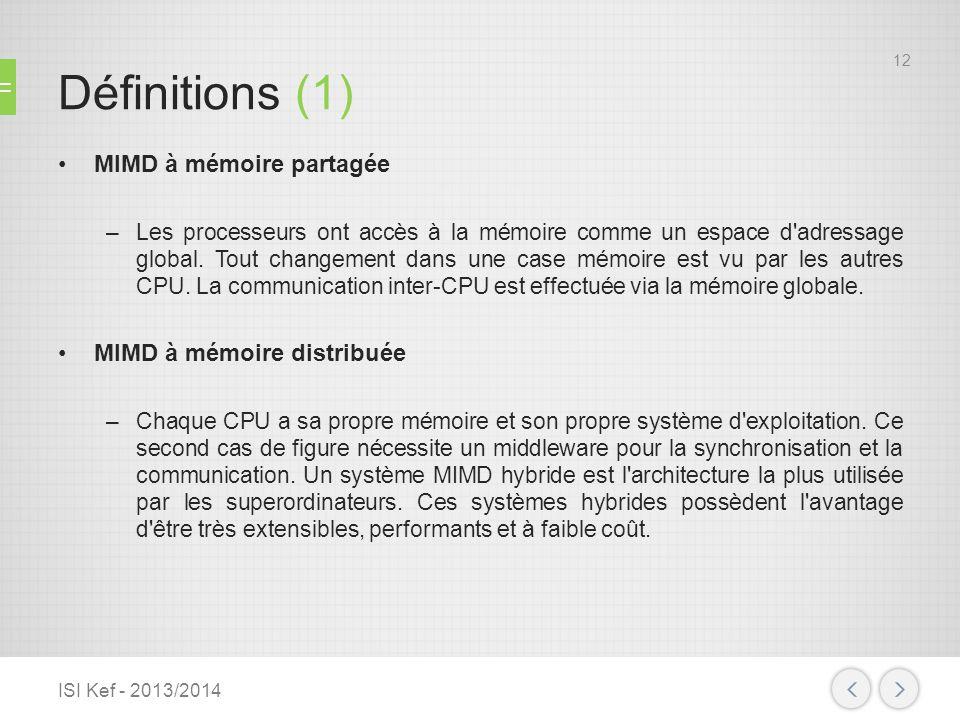 Définitions (1) MIMD à mémoire partagée –Les processeurs ont accès à la mémoire comme un espace d'adressage global. Tout changement dans une case mémo