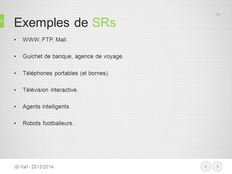 Exemples de SRs WWW, FTP, Mail. Guichet de banque, agence de voyage. Téléphones portables (et bornes). Télévision interactive. Agents intelligents. Ro