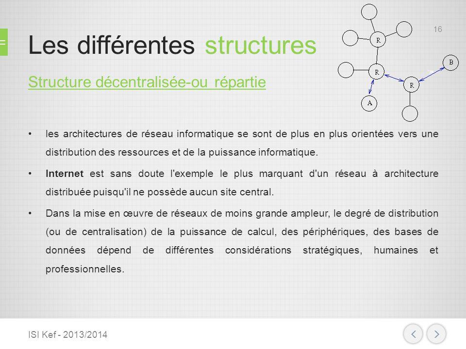 Les différentes structures Structure décentralisée-ou répartie les architectures de réseau informatique se sont de plus en plus orientées vers une dis