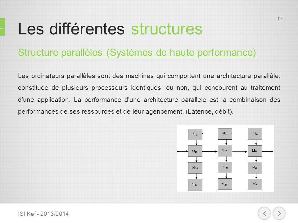 Les différentes structures Structure parallèles (Systèmes de haute performance) Architectures parallèles : –Pas de limite de mémoire.
