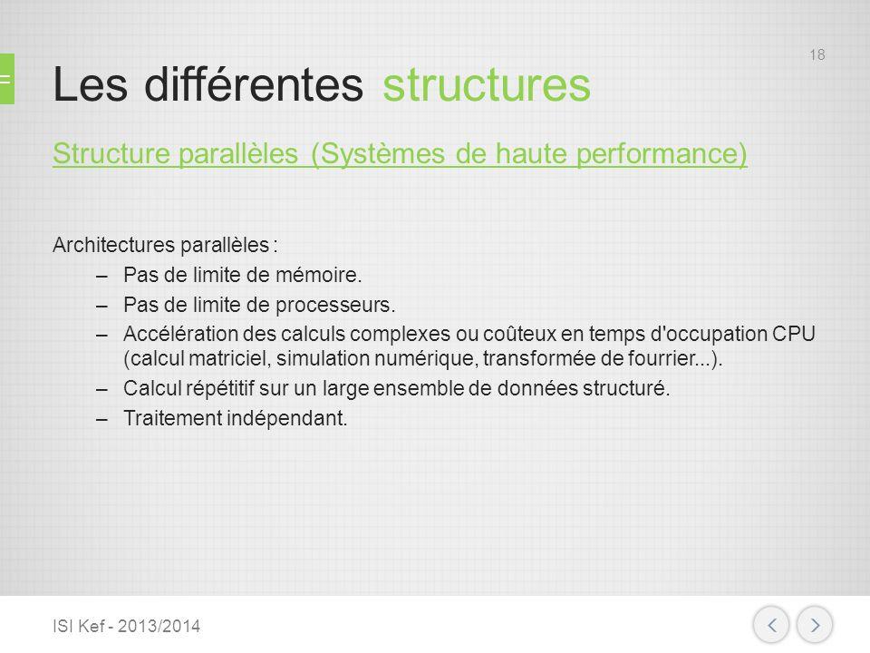 Les différentes structures Structure parallèles (Systèmes de haute performance) Architectures parallèles : –Pas de limite de mémoire. –Pas de limite d