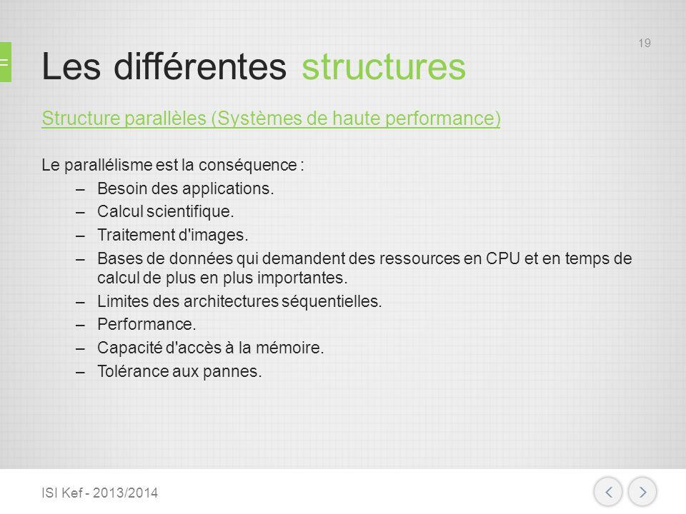 Les différentes structures Structure parallèles (Systèmes de haute performance) Le parallélisme est la conséquence : –Besoin des applications. –Calcul