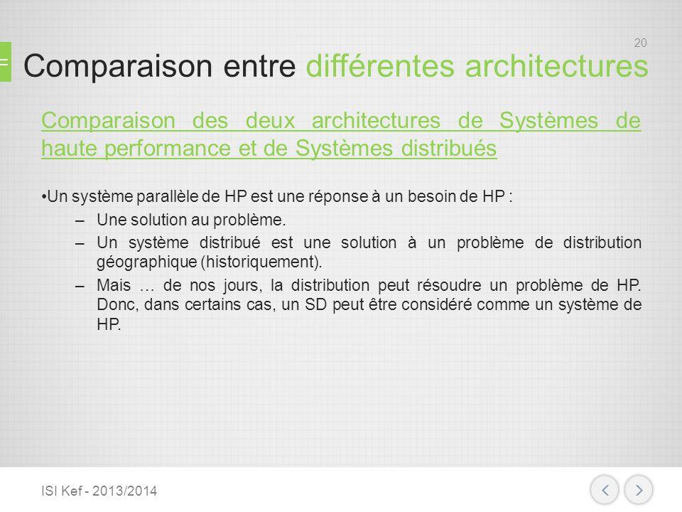 Comparaison entre différentes architectures Comparaison des deux architectures centralisée et distribuée –L architecture centralisée supporte un noyau central alors que l architecture distribuée peut supporter plusieurs.