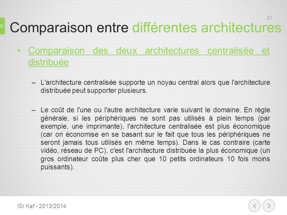Comparaison entre différentes architectures Comparaison des deux architectures centralisée et distribuée Du point de vu de larchitecture : –Pas parallèle/Pas distribué : Machine séquentielle (un seul processeur).