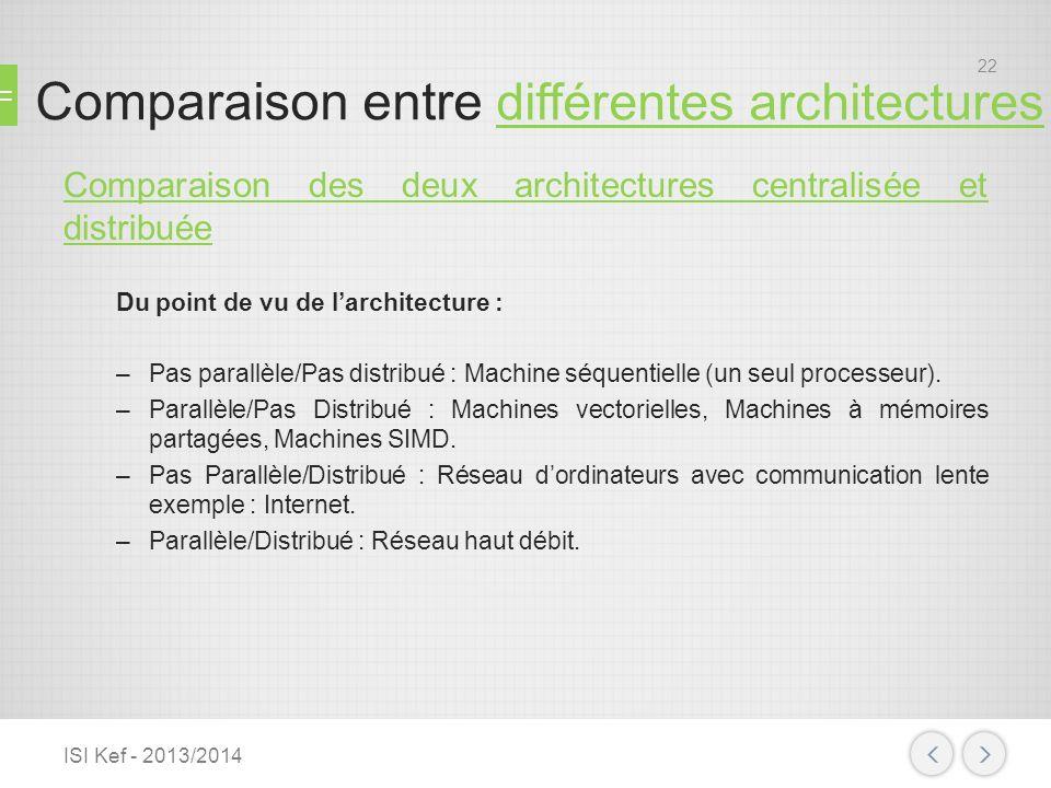 Comparaison entre différentes architectures Comparaison des deux architectures centralisée et distribuée Du point de vu de larchitecture : –Pas parall