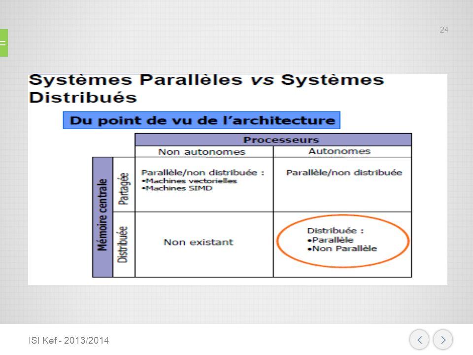 Systèmes parallèlesSystèmes répartis Systèmes dexploitation de réseaux ProcesseursSitesRessources HomogènesHétérogènes Partage ou non de mémoireMémoires individuelles Couplage fortCouplage failbe Topologie du réseau dinterconnexion Réseau LAN + WANRéseau LAN Les users sont au courant de la multiplicité des Processeurs Les users ont limpression dêtre dans un système centralisé Les users sont au courant de la multiplicité des Machines ISI Kef - 2013/2014 25
