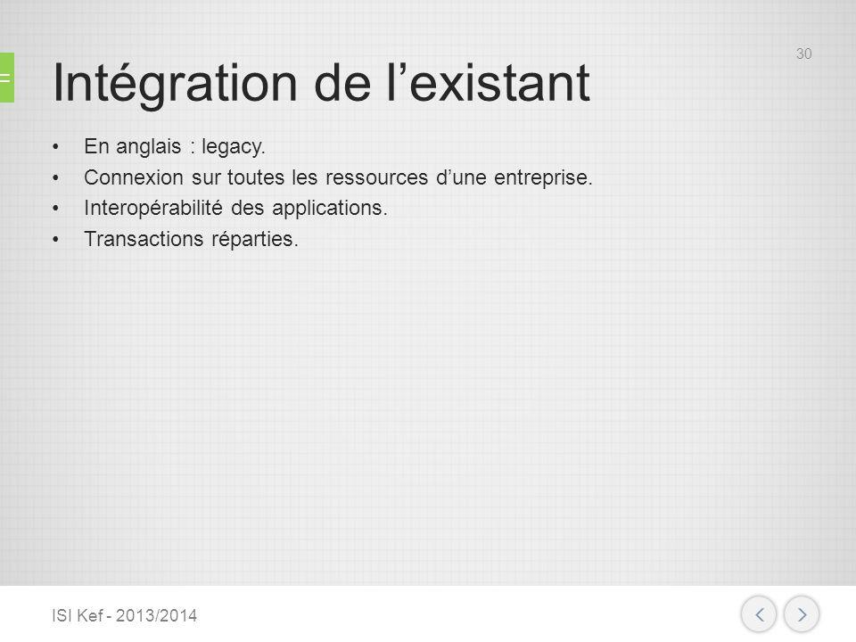 Intégration de lexistant En anglais : legacy. Connexion sur toutes les ressources dune entreprise. Interopérabilité des applications. Transactions rép