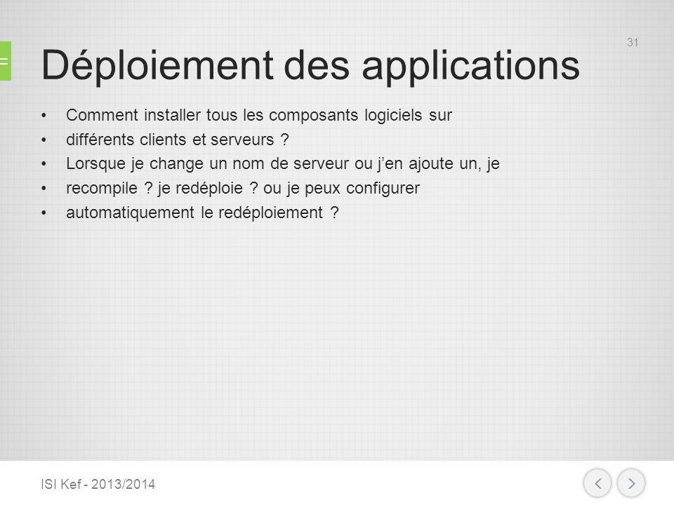 Déploiement des applications Comment installer tous les composants logiciels sur différents clients et serveurs ? Lorsque je change un nom de serveur