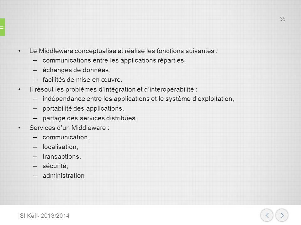 Le Middleware conceptualise et réalise les fonctions suivantes : –communications entre les applications réparties, –échanges de données, –facilités de