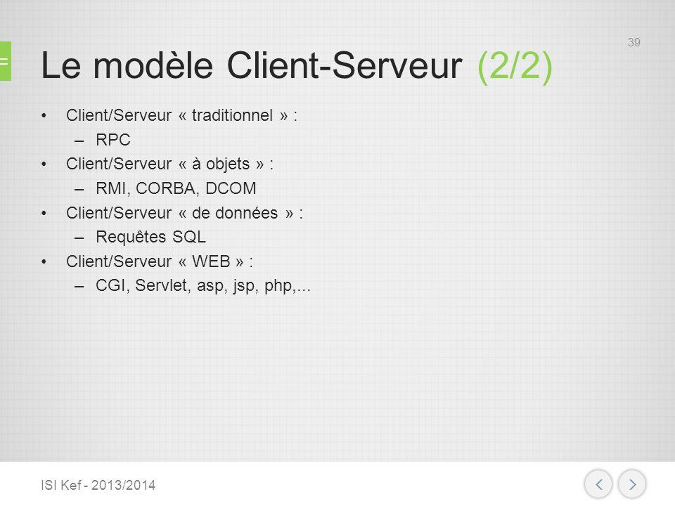 Le modèle Client-Serveur (2/2) Client/Serveur « traditionnel » : –RPC Client/Serveur « à objets » : –RMI, CORBA, DCOM Client/Serveur « de données » :