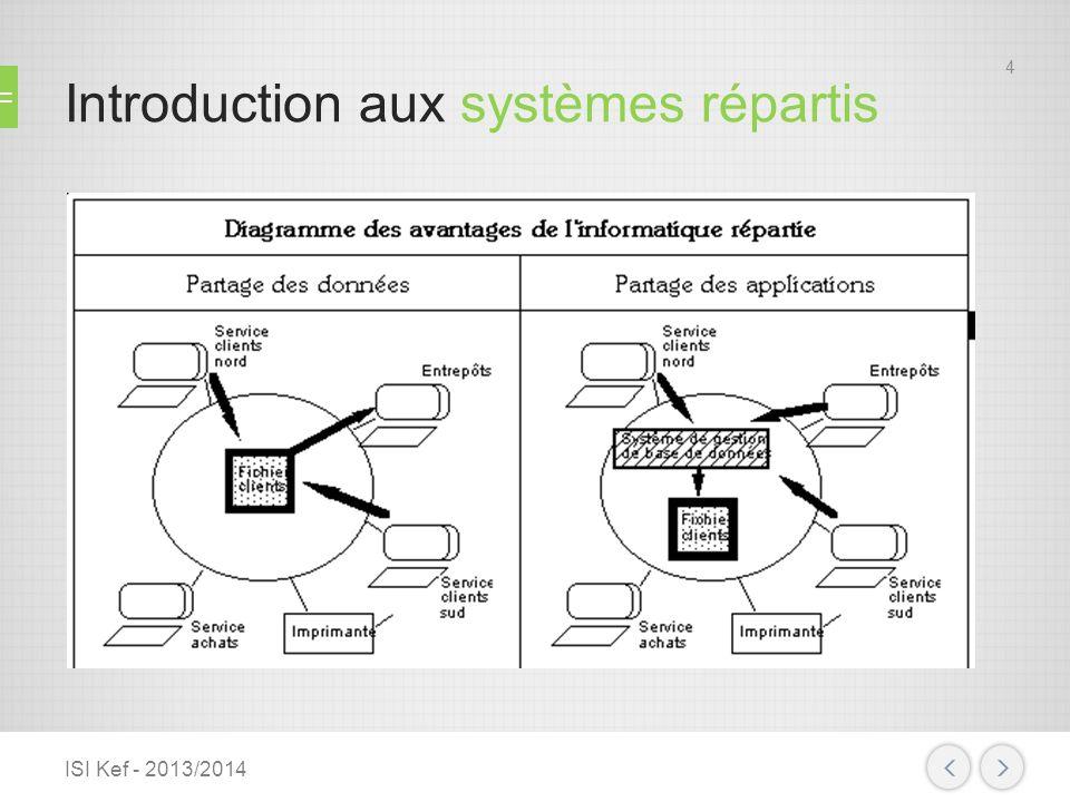 Introduction aux systèmes répartis ISI Kef - 2013/2014 4