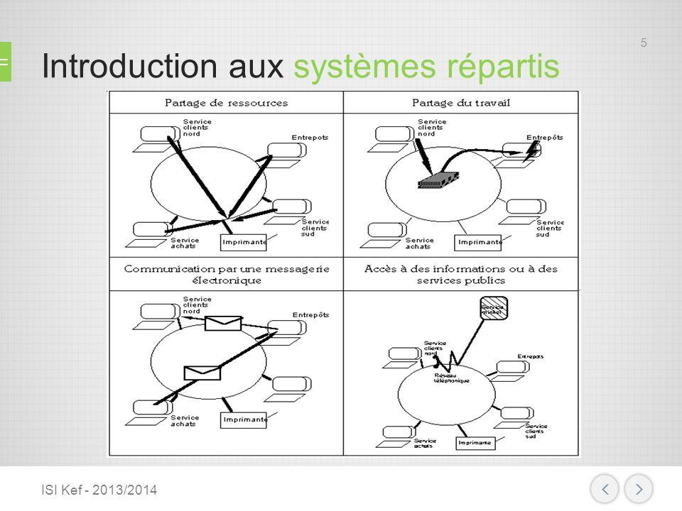 Introduction aux systèmes répartis ISI Kef - 2013/2014 5