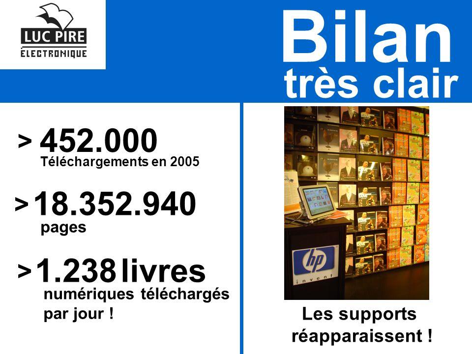 très clair Bilan 452.000 Téléchargements en 2005 18.352.940 pages > > Les supports réapparaissent .
