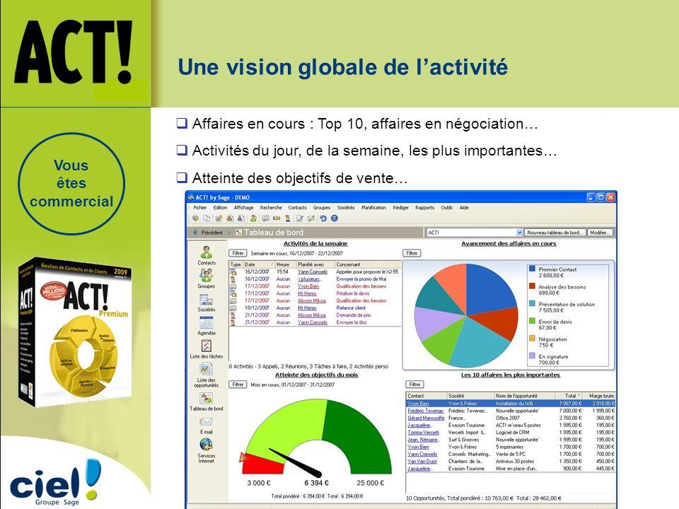 Une vision globale de lactivité Affaires en cours : Top 10, affaires en négociation… Activités du jour, de la semaine, les plus importantes… Atteinte