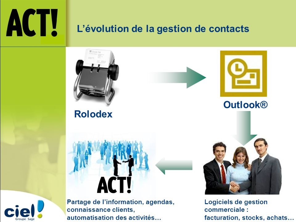Lédition de modèles de documents E-mailing Lettre Fax Courrier Memo Vous êtes responsable marketing