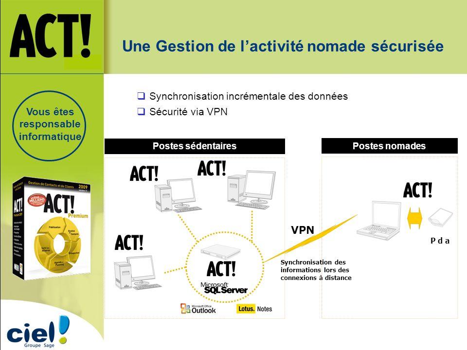 Postes nomades Synchronisation des informations lors des connexions à distance Postes sédentaires P d a VPN Une Gestion de lactivité nomade sécurisée