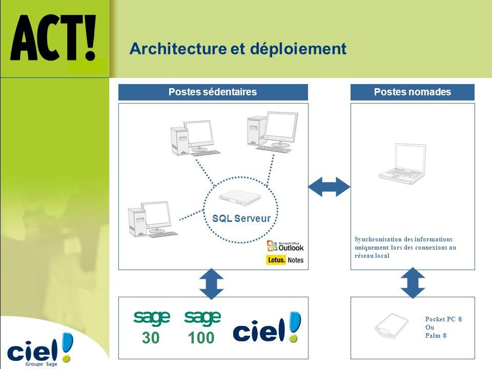 Postes nomades Synchronisation des informations uniquement lors des connexions au réseau local Postes sédentaires Pocket PC ® Ou Palm ® SQL Serveur 30